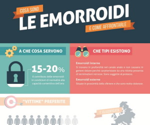 anteprima infografica emorroidi