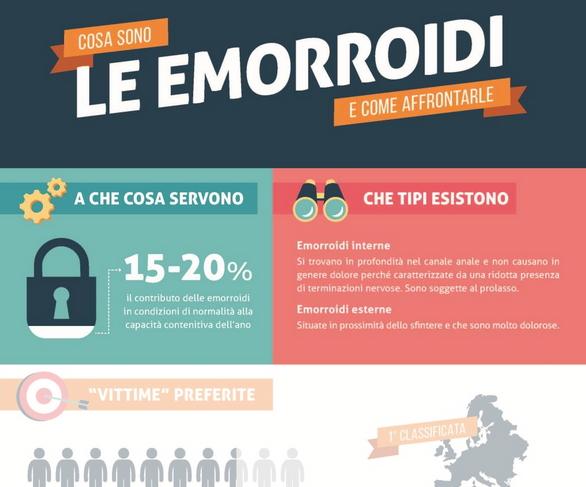 Anteprima dell'infografica sulle emorroidi