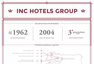 infografica INCHotels anteprima