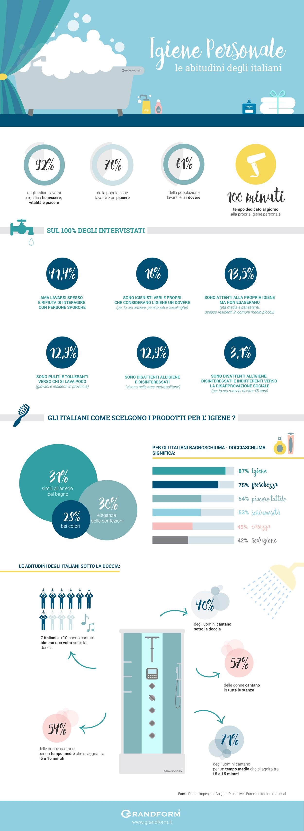 infografica-grandform