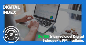 PMI Digital Index_report_INDEX